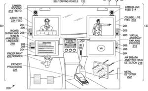 Motorola patenta el coche autónomo perfecto