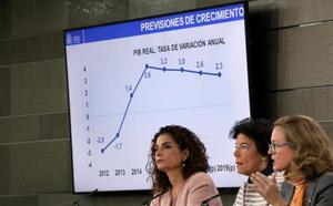 La subida fiscal a las empresas y al diésel aportará el 75% de los nuevos ingresos