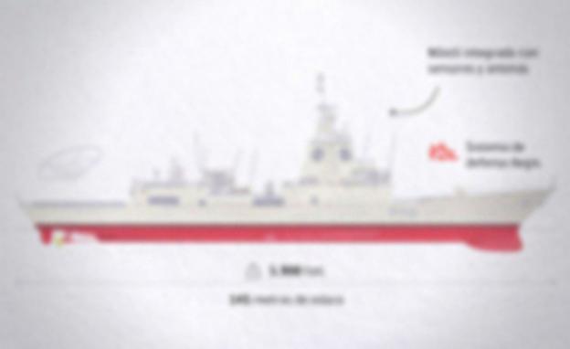 Defensa destina 7.300 millones de euros por tierra, mar y aire