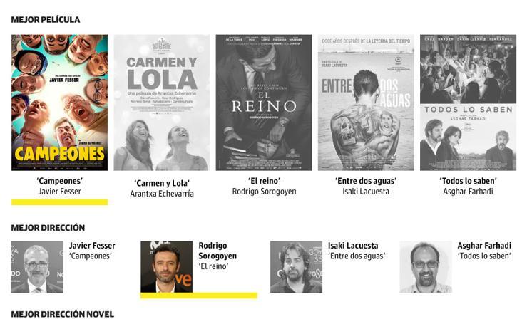 Estos han sido los galardonados en los Goya 2019