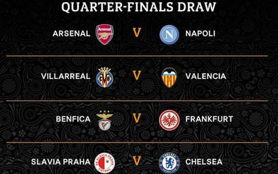 Villarreal-Valencia, duelo fratricida en la Europa League